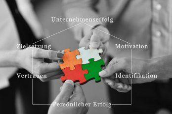 Business Coaching NRW