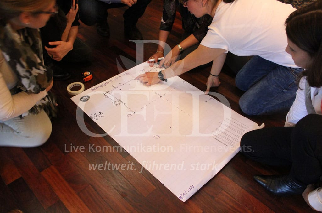 Strategisches Teambuiling Event mit b-ceed: events!
