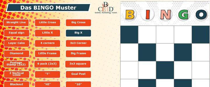 Virtuelles Teamevent Bingo - Teambuilding von b-ceed 2021